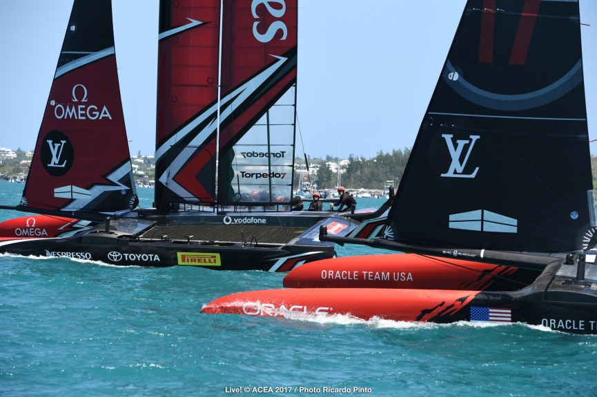 America's Cup.
